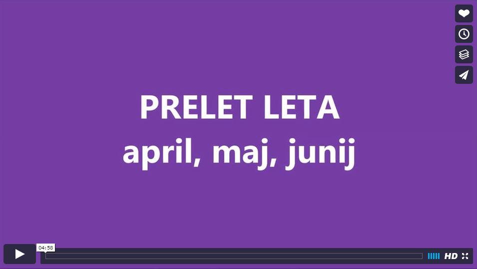 video: Prelet leta 2015/16, 3. del