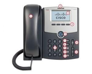 IP telefonija